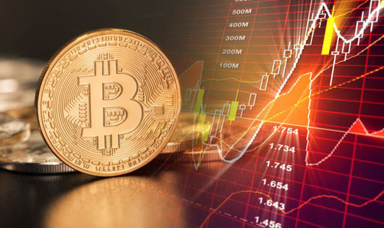Bitcoin price will up to $100K in 2021